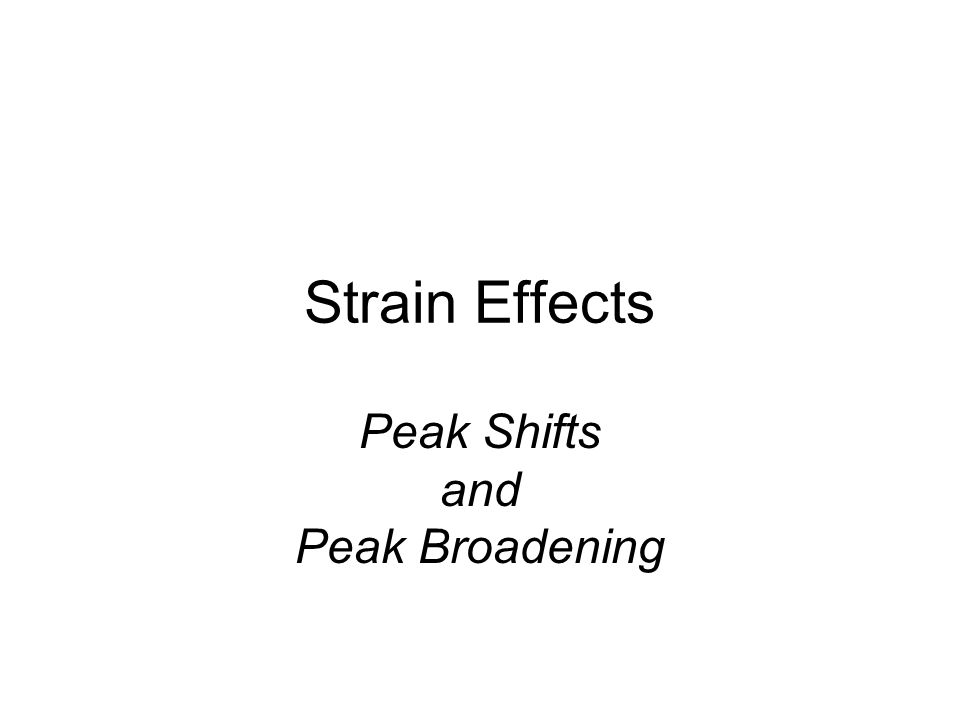 Strain Effects Peak Shifts and Peak Broadening