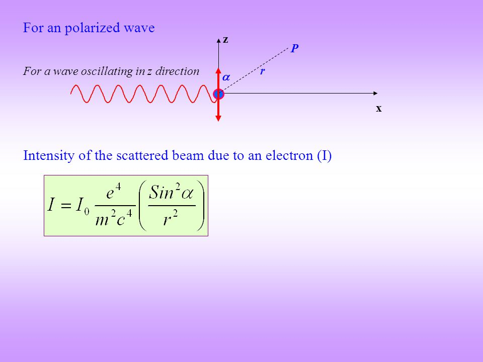x z r P  Intensity of the scattered beam due to an electron (I) For a wave oscillating in z direction For an polarized wave