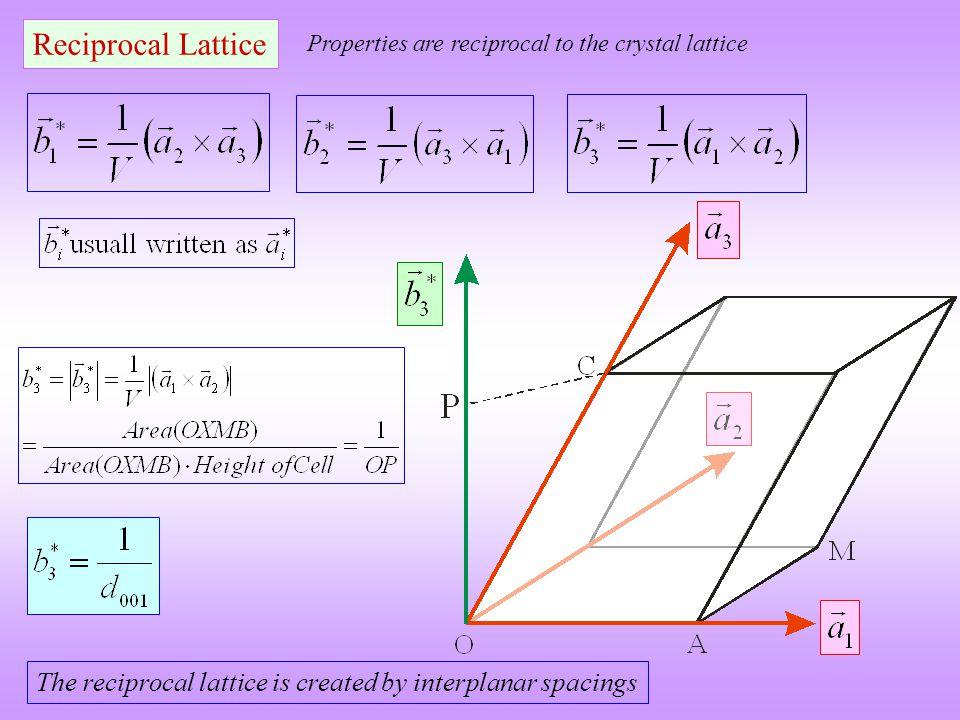 Reciprocal Lattice Properties are reciprocal to the crystal lattice The reciprocal lattice is created by interplanar spacings