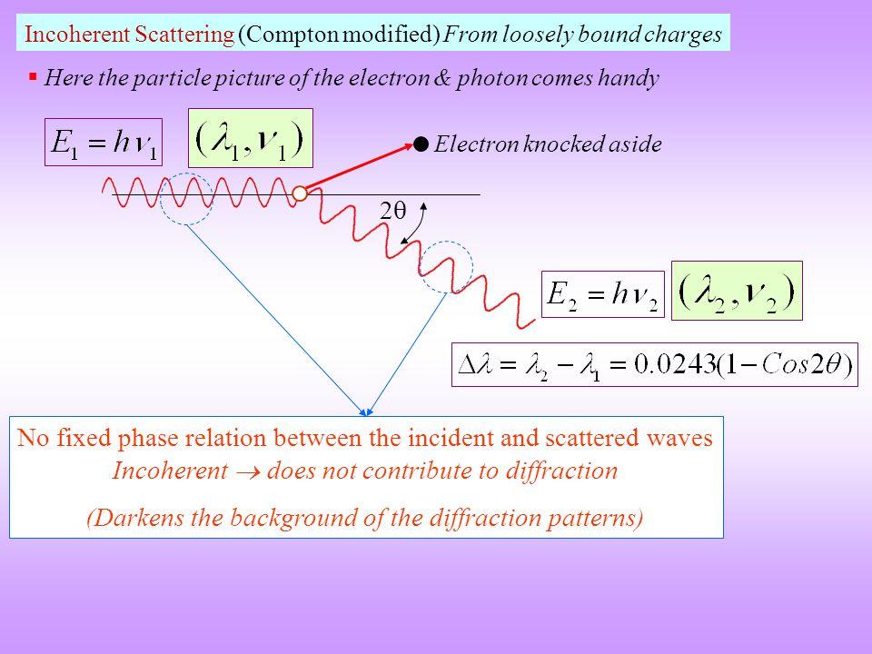 (h, k, l) unmixed (h, k, l) mixed e.g.