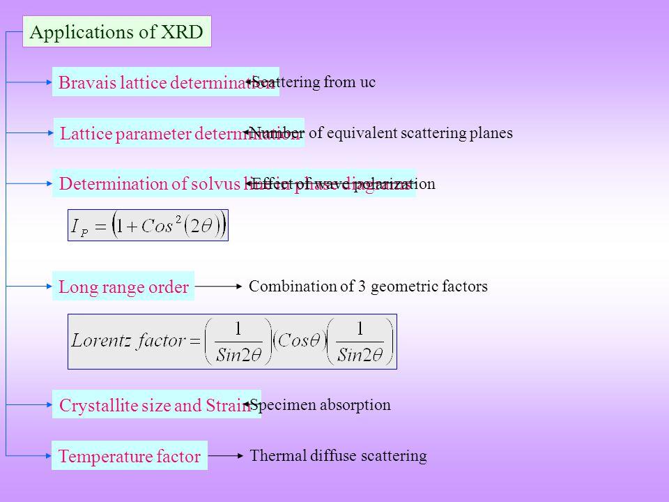 Bravais lattice determination Lattice parameter determination Determination of solvus line in phase diagrams Long range order Applications of XRD Crys