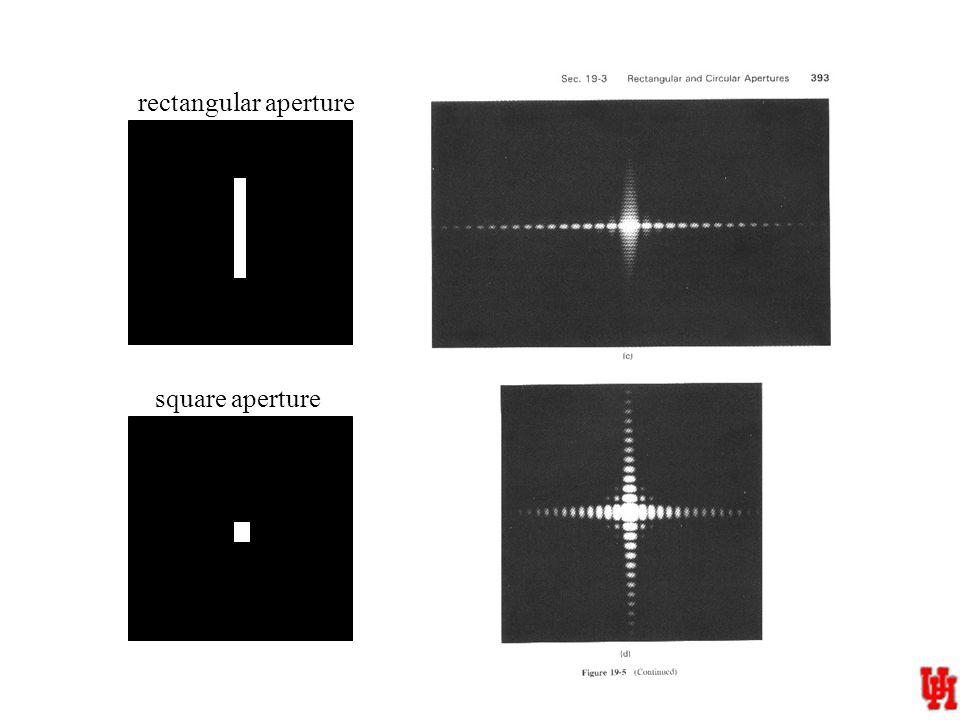 rectangular aperture square aperture