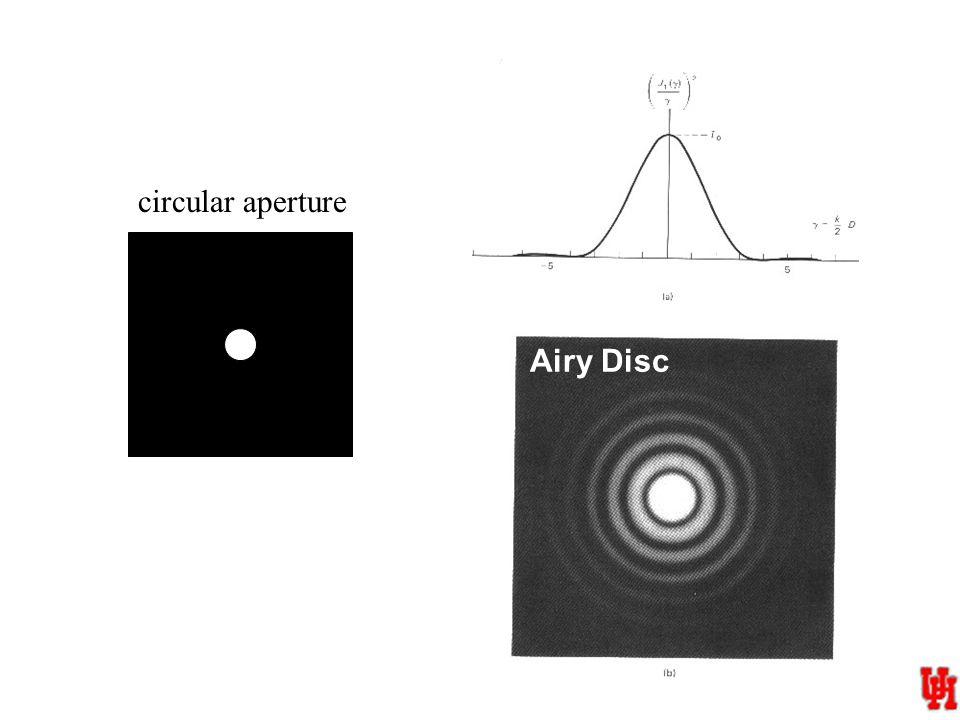 Airy Disc circular aperture