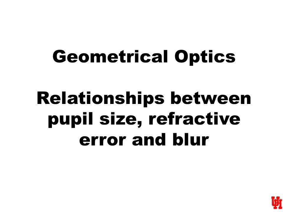 Optics of the eye: Depth of Focus 2 mm4 mm6 mm