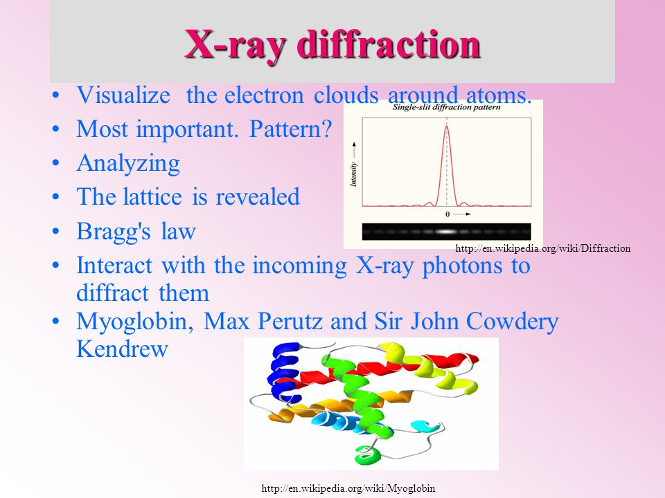How Brag's law is used X-rays hit an atom Make the electronic cloud move Rayleigh scattering/Re-radiate waves Constructive/destructive http://en.wikipedia.org/wiki/Bragg%27s_law