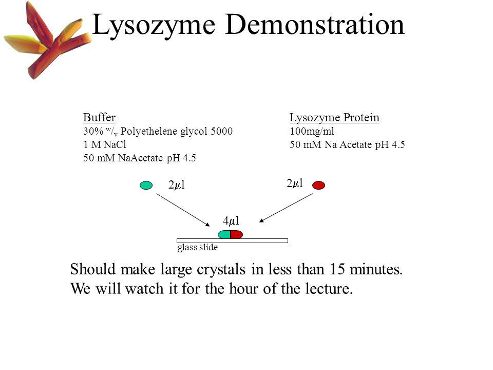 Lysozyme Demonstration 2l2l 2l2l 4l4l Buffer 30% w / v Polyethelene glycol 5000 1 M NaCl 50 mM NaAcetate pH 4.5 Lysozyme Protein 100mg/ml 50 mM