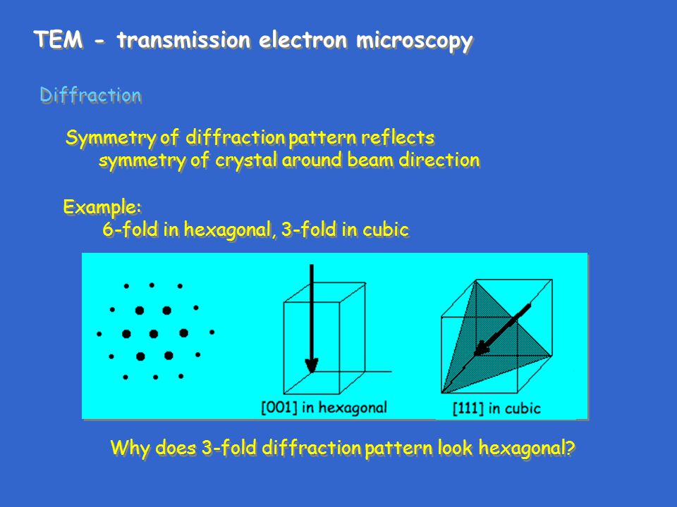 TEM - transmission electron microscopy Diffraction Symmetry of diffraction pattern reflects symmetry of crystal around beam direction Symmetry of diff