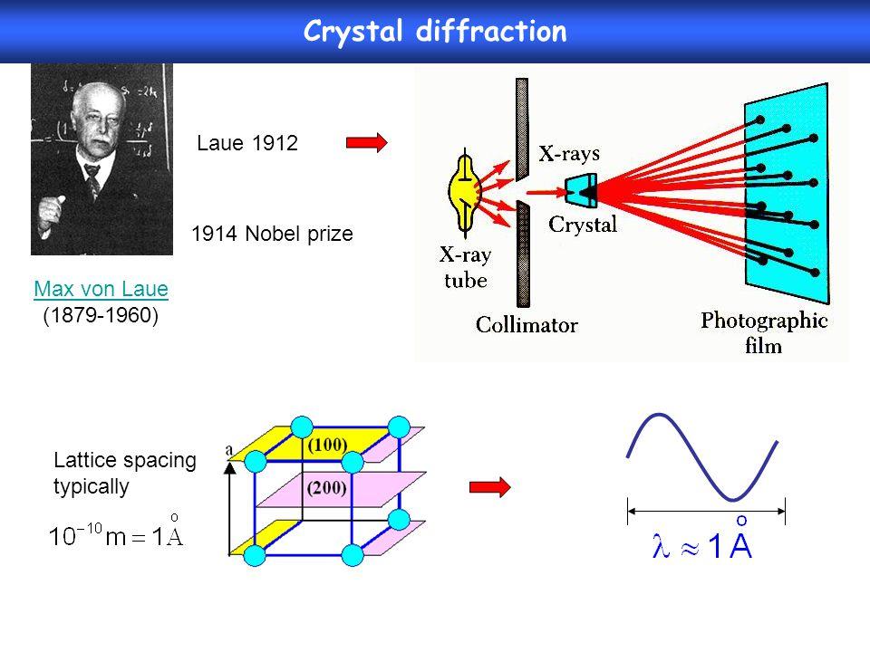 Lattice spacing typically Max von Laue (1879-1960) 1914 Nobel prize Laue 1912 Crystal diffraction