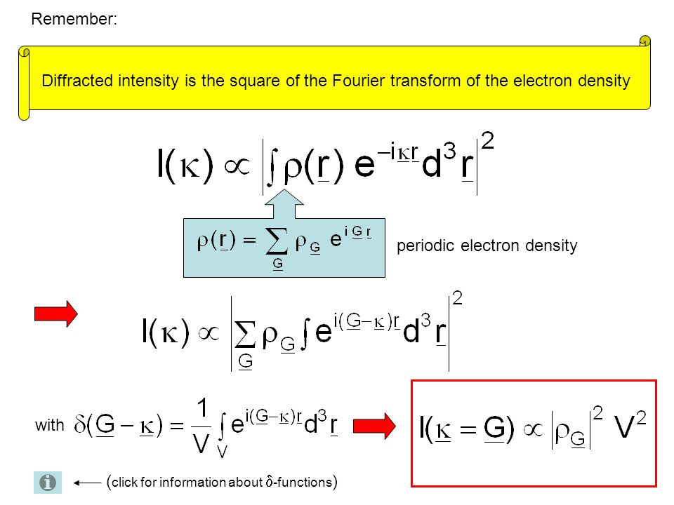 Diffracted intensity is the square of the Fourier transform of the electron density Remember: periodic electron density with ( click for information a