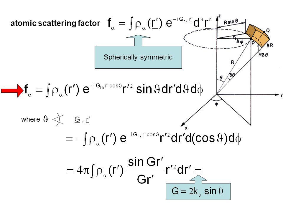 atomic scattering factor Spherically symmetric whereG, r'