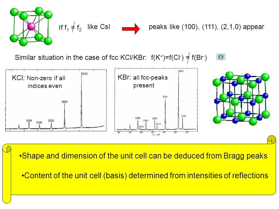 Shape and dimension of the unit cell can be deduced from Bragg peaks Content of the unit cell (basis) determined from intensities of reflections If f
