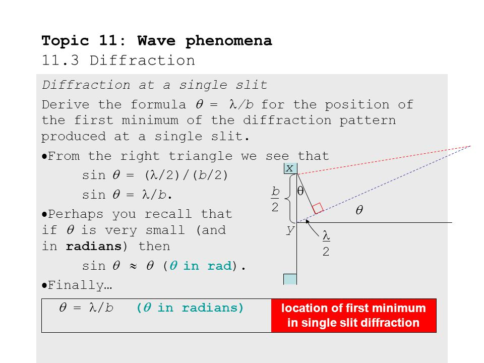 Diffraction at a single slit Derive the formula  =  /b for the position of the first minimum of the diffraction pattern produced at a single slit.