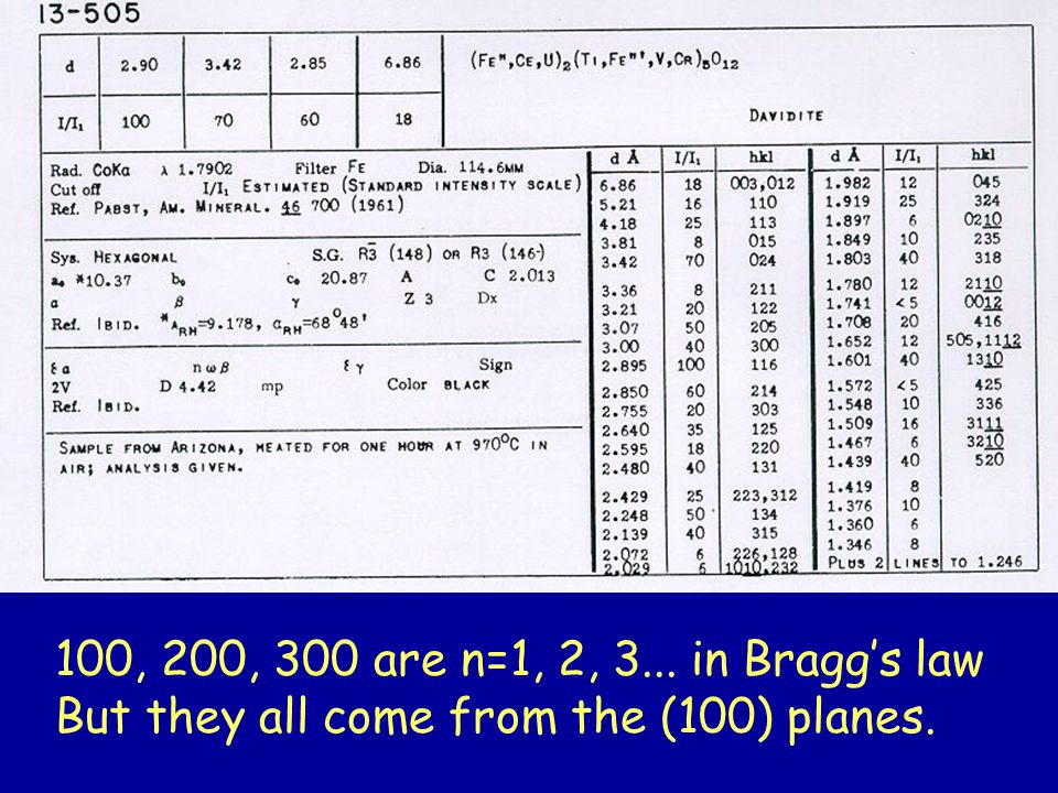 100, 200, 300 are n=1, 2, 3... in Bragg's law But they all come from the (100) planes.