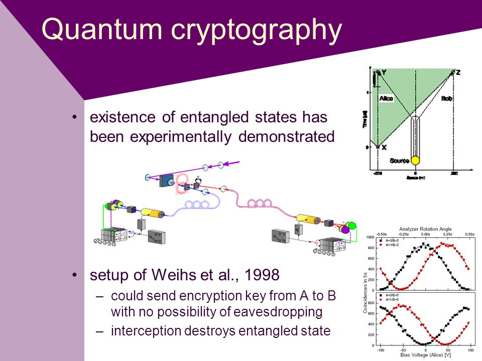 Quantum cryptography existence of entangled states has been experimentally demonstrated setup of Weihs et al., 1998 –could send encryption key from A to B with no possibility of eavesdropping –interception destroys entangled state