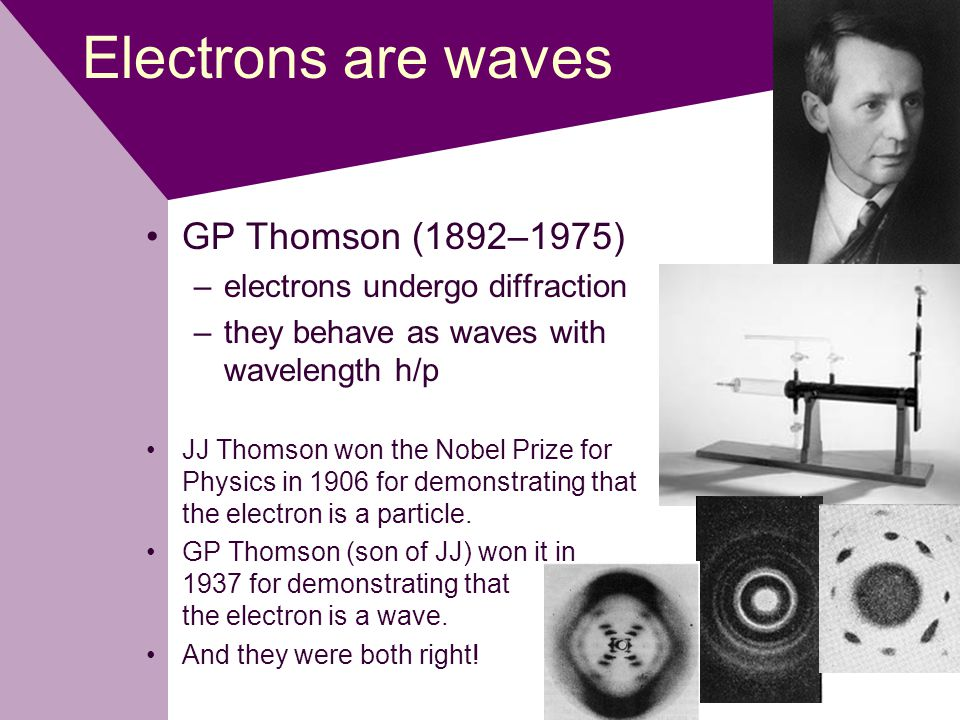 Electrons are waves GP Thomson (1892–1975) –electrons undergo diffraction –they behave as waves with wavelength h/p JJ Thomson won the Nobel Prize for Physics in 1906 for demonstrating that the electron is a particle.