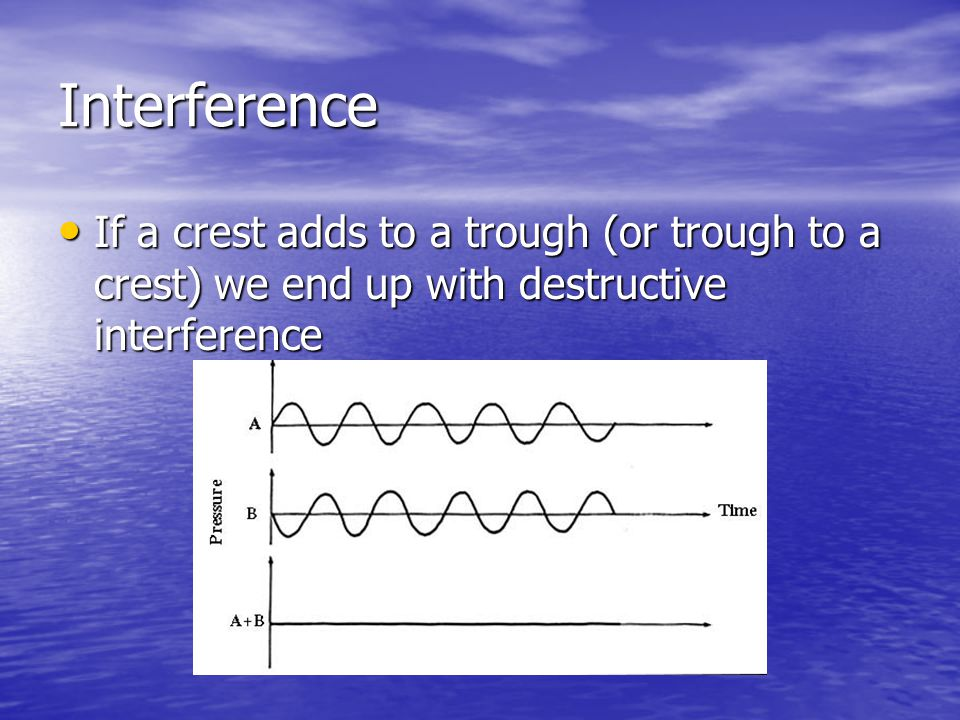 Interference If a crest adds to a trough (or trough to a crest) we end up with destructive interference If a crest adds to a trough (or trough to a cr