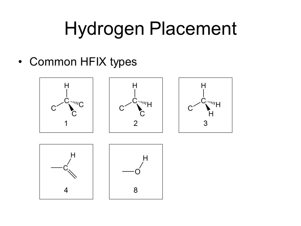 Hydrogen Placement Common HFIX types 123 48