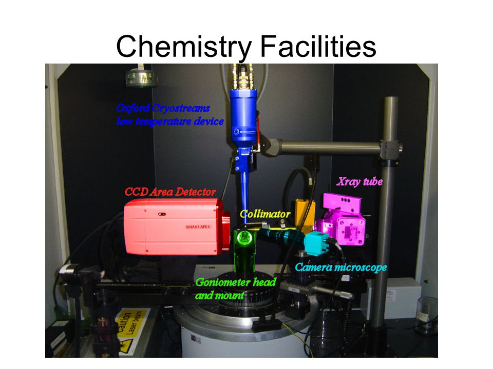 Chemistry Facilities