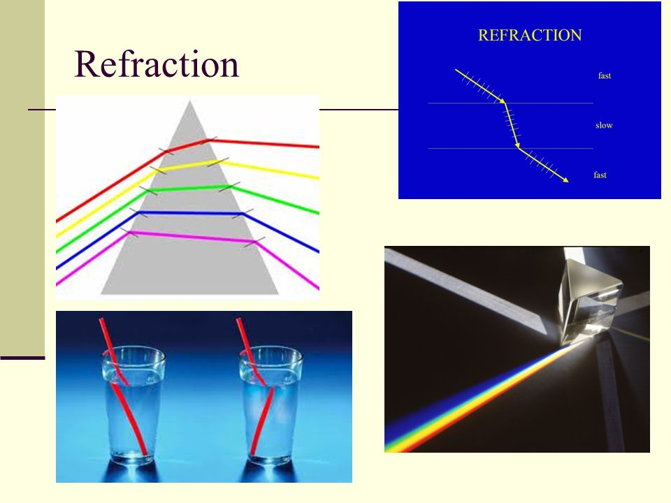 Diffraction Light can bend- refract, bounce back- reflect, and change direction or bend after they strike an object Diffraction- an object causes a wave to change direction and bend around it Refraction and diffraction both cause bending, but refraction occurs when waves move through something, while diffraction occurs when waves pass around something.