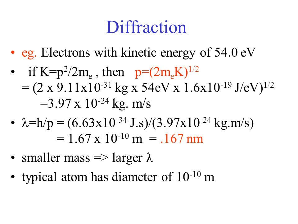 Diffraction eg.