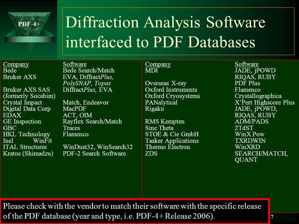 PDF-4+ 58 Diffraction Pattern Options  Radiation Settings –Anodes X-Ray Diffraction Neutron Diffraction Electron Diffraction –Types Kα1 Kα2 Kβ Kα(avg) Kα1+2 Kα1+2+Kβ –Custom wavelength