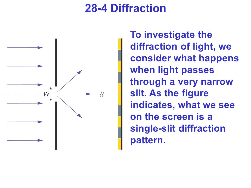 28-4 Diffraction To investigate the diffraction of light, we consider what happens when light passes through a very narrow slit.