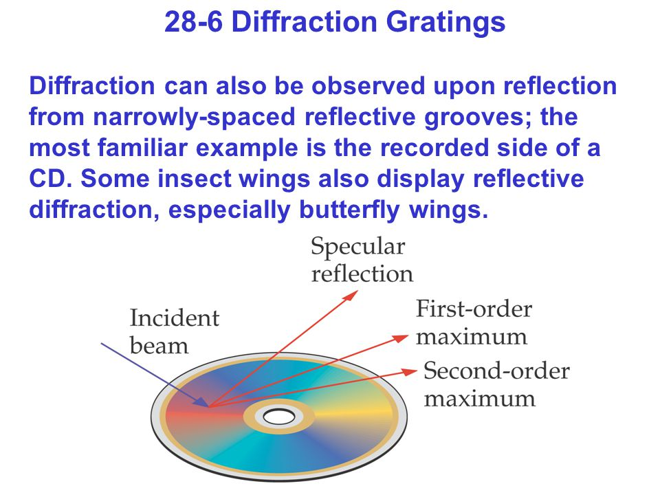28-6 Diffraction Gratings Diffraction can also be observed upon reflection from narrowly-spaced reflective grooves; the most familiar example is the recorded side of a CD.