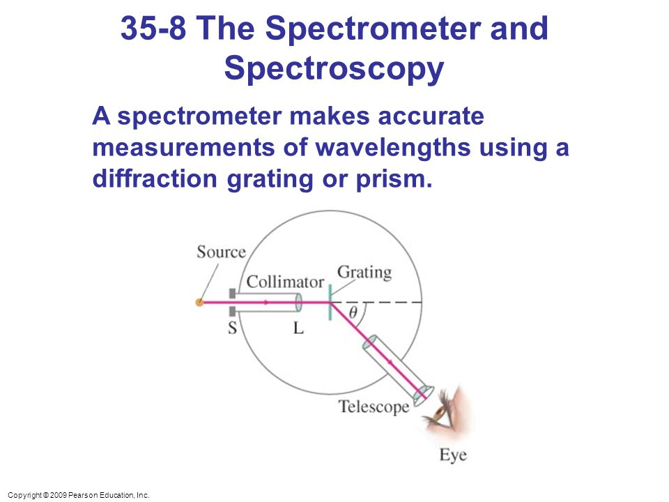 Copyright © 2009 Pearson Education, Inc. A spectrometer makes accurate measurements of wavelengths using a diffraction grating or prism. 35-8 The Spec