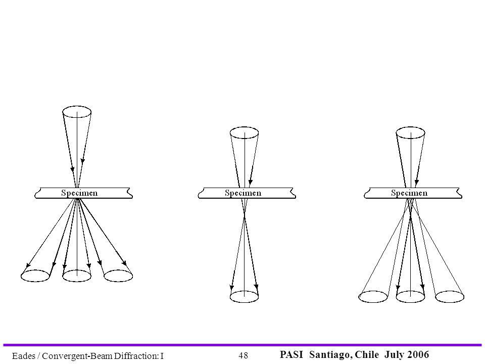 PASI Santiago, Chile July 2006 48 Eades / Convergent-Beam Diffraction: I