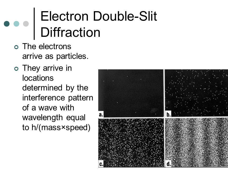 Electron Double-Slit Diffraction The electrons arrive as particles.