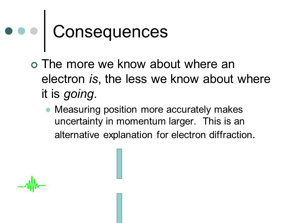 Consequences The more we know about where an electron is, the less we know about where it is going.