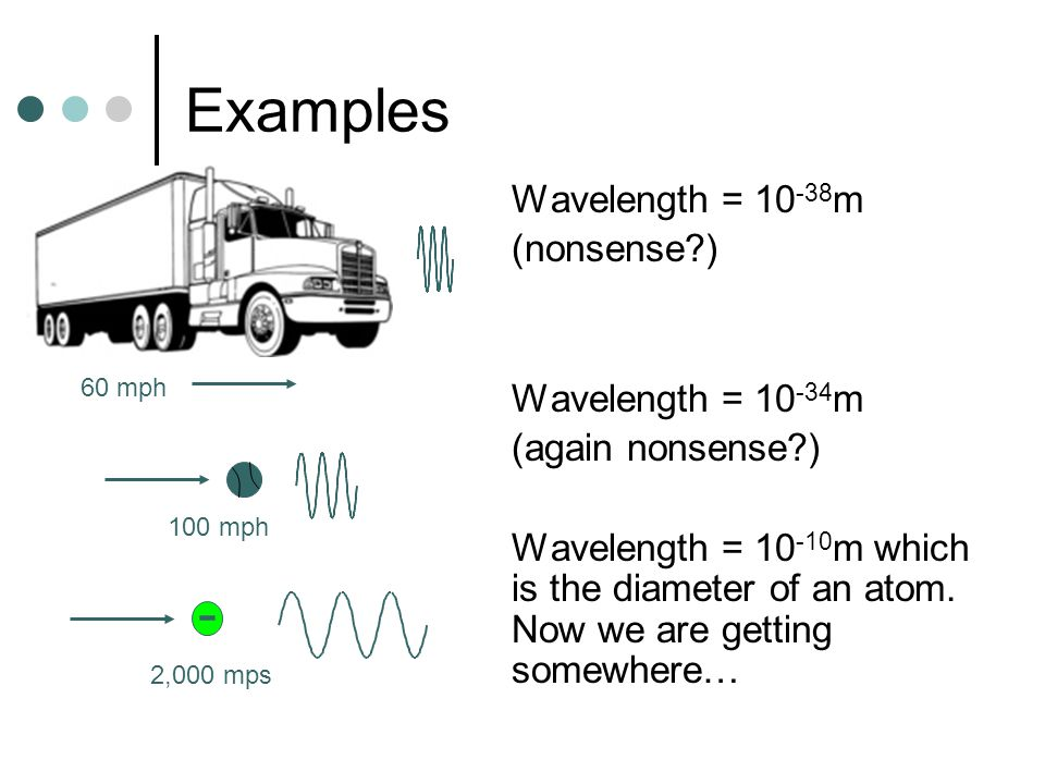 Examples Wavelength = 10 -38 m (nonsense ) Wavelength = 10 -34 m (again nonsense ) Wavelength = 10 -10 m which is the diameter of an atom.