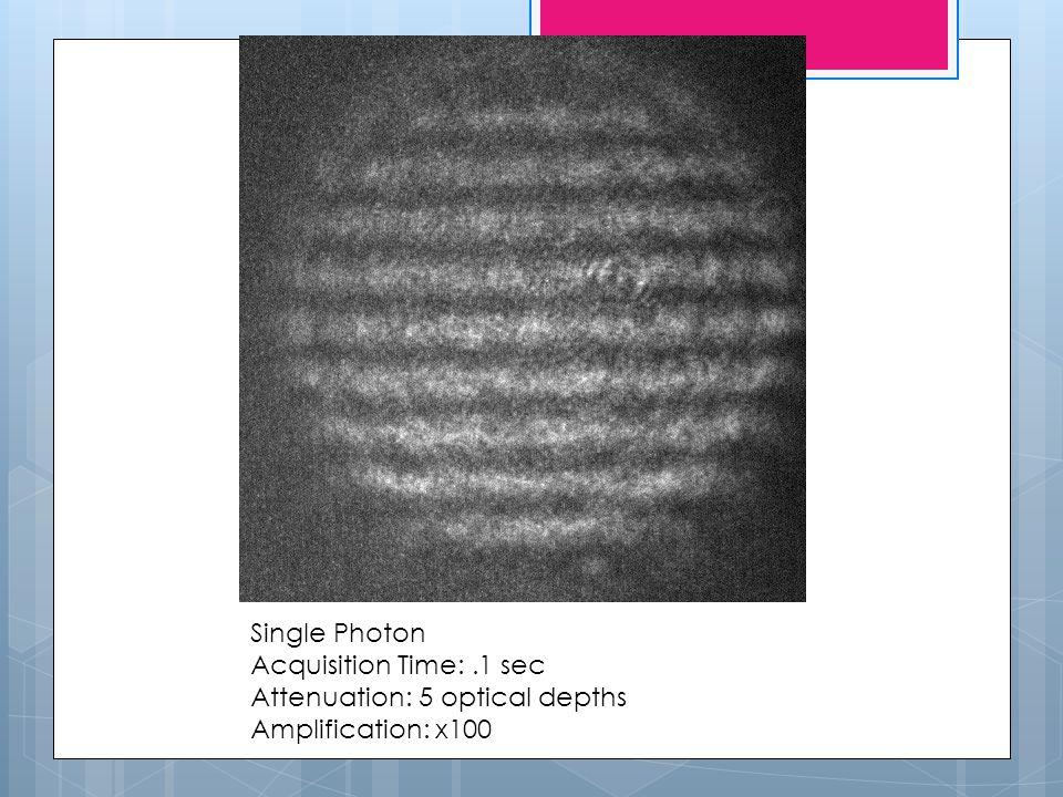 Single Photon Acquisition Time:.1 sec Attenuation: 5 optical depths Amplification: x100