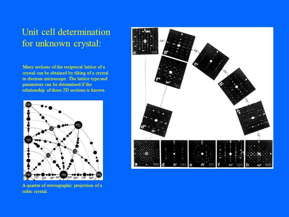 Unit cell determination for unknown crystal: Many sections of the reciprocal lattice of a crystal can be obtained by tilting of a crystal in electron microscope.