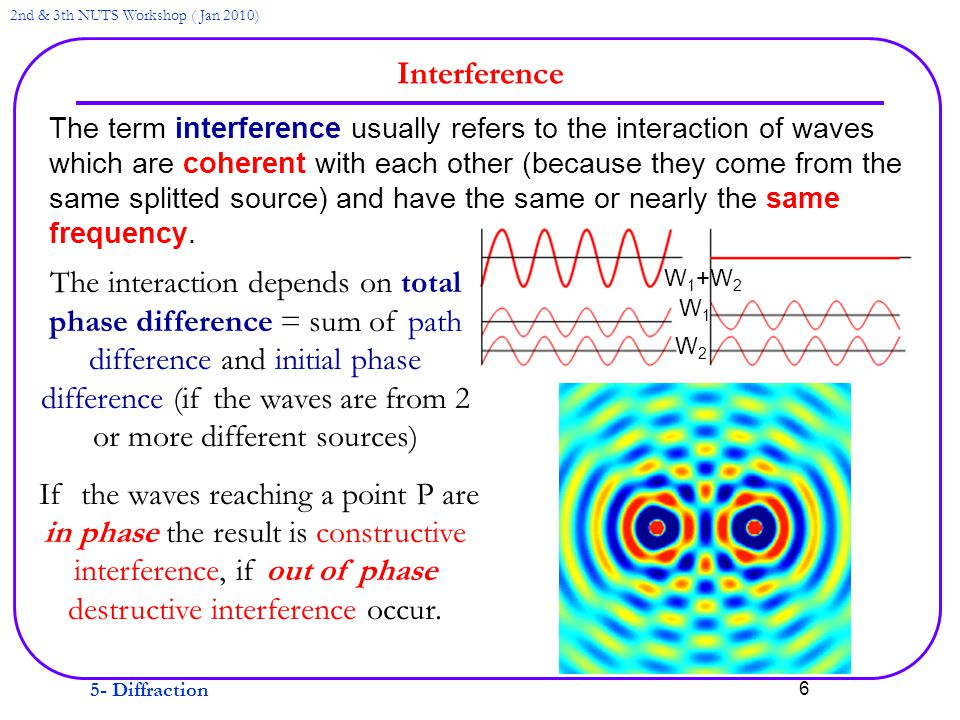 5- Diffraction 2nd & 3th NUTS Workshop ( Jan 2010) 6 Interference The term interference usually refers to the interaction of waves which are coherent with each other (because they come from the same splitted source) and have the same or nearly the same frequency.