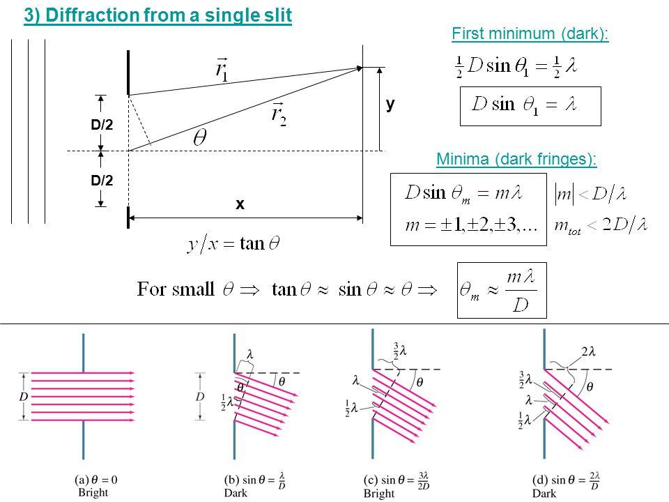 3) Diffraction from a single slit D/2 x y First minimum (dark): Minima (dark fringes):