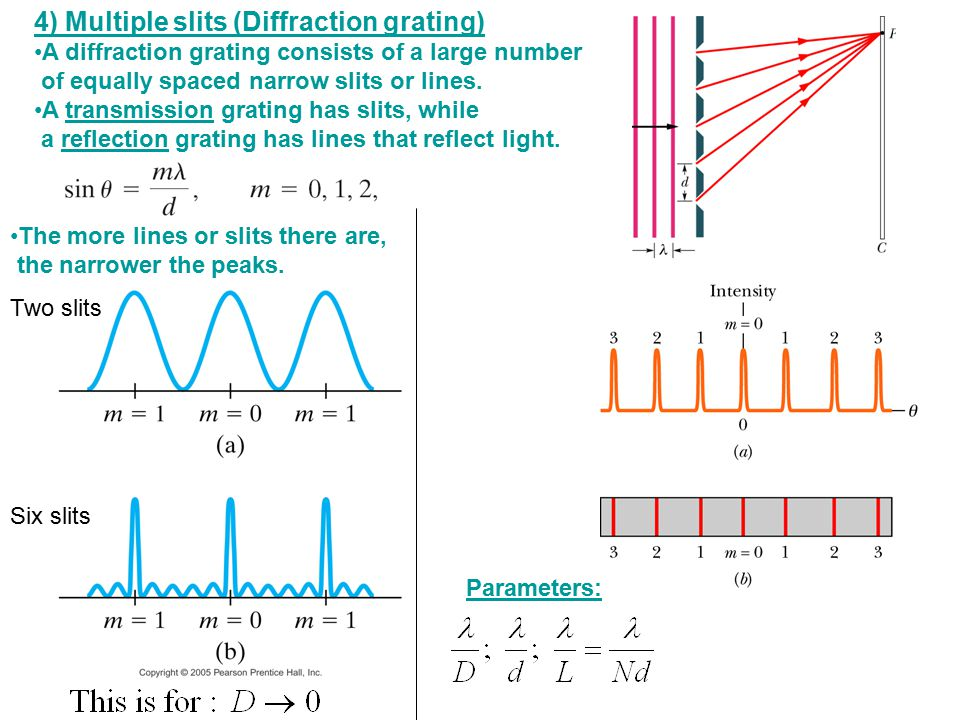 4) Multiple slits (Diffraction grating) A diffraction grating consists of a large number of equally spaced narrow slits or lines. A transmission grati