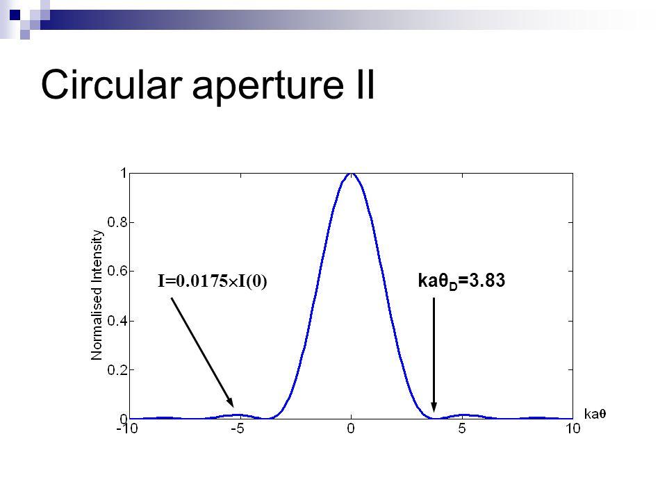 Circular aperture II kaθ D =3.83 I=0.0175  I(0)