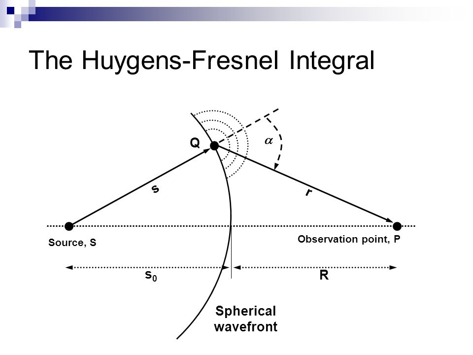 The Huygens-Fresnel Integral Source, S Observation point, P Q  Spherical wavefront s r s0s0 R