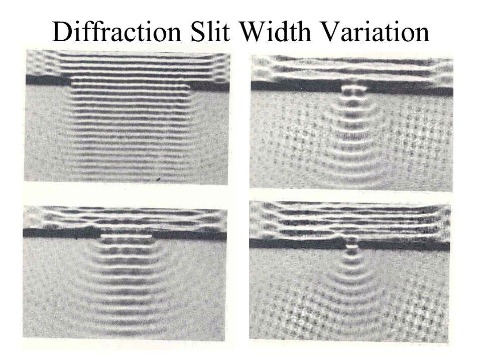 Diffraction Slit Width Variation