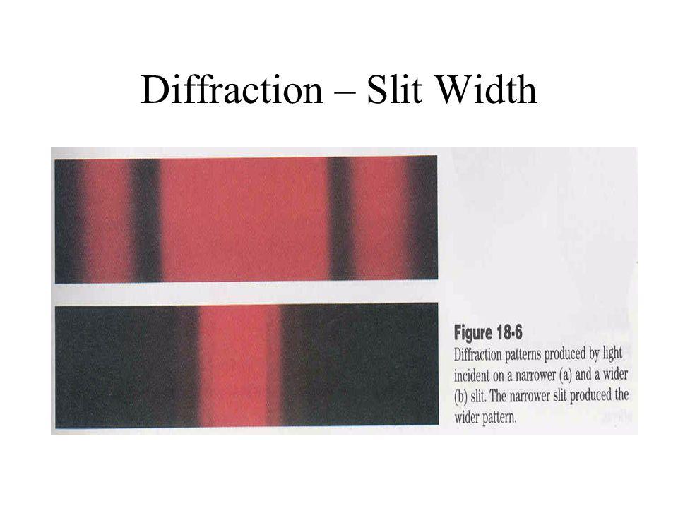 Diffraction – Slit Width