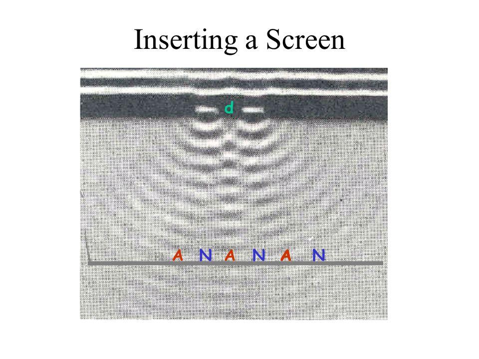 Inserting a Screen AAANNAN d