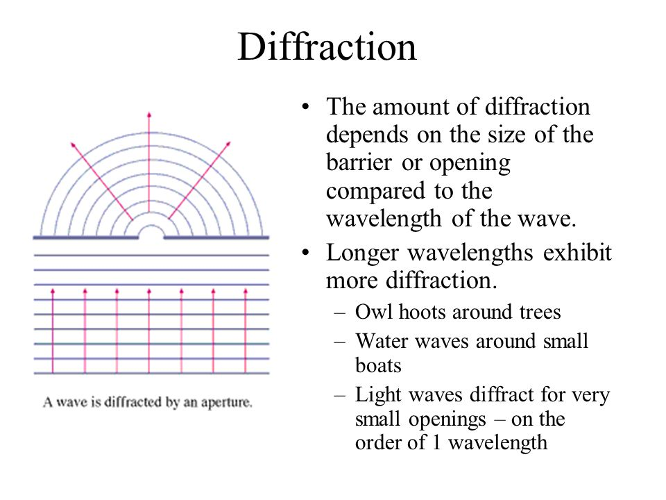 Diffraction The amount of diffraction depends on the size of the barrier or opening compared to the wavelength of the wave.