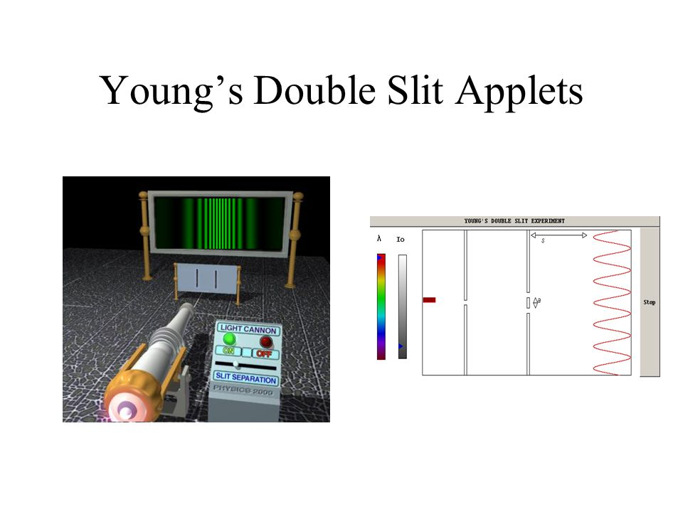 Young's Double Slit Applets