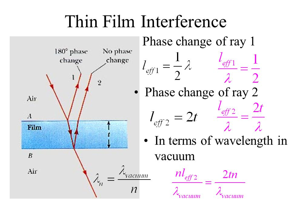 Phase change of ray 1 Phase change of ray 2 In terms of wavelength in vacuum