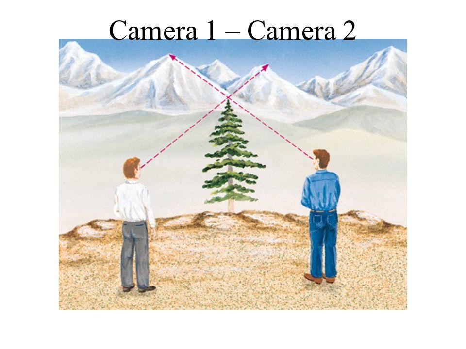 Camera 1 – Camera 2