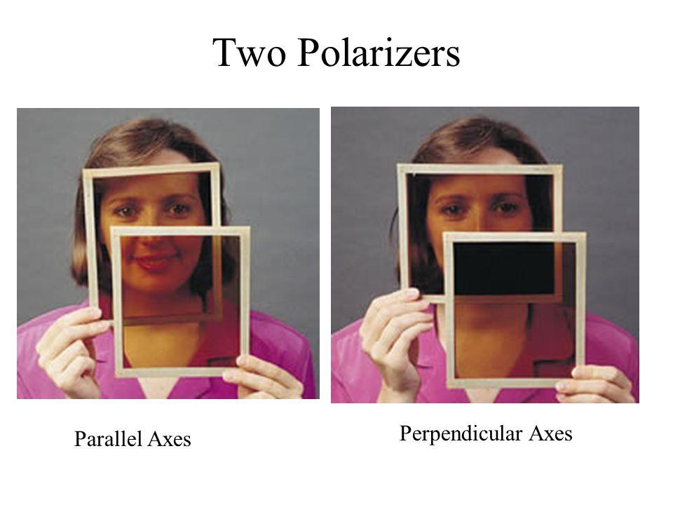 Two Polarizers Perpendicular Axes Parallel Axes