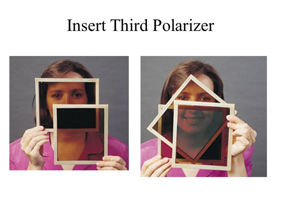 Insert Third Polarizer
