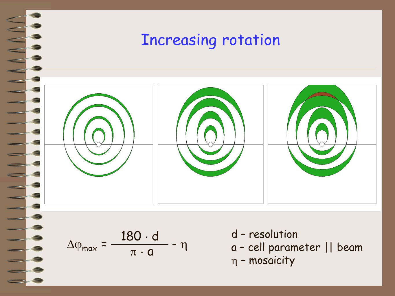 Increasing rotation  max = ___________ -  180. d .