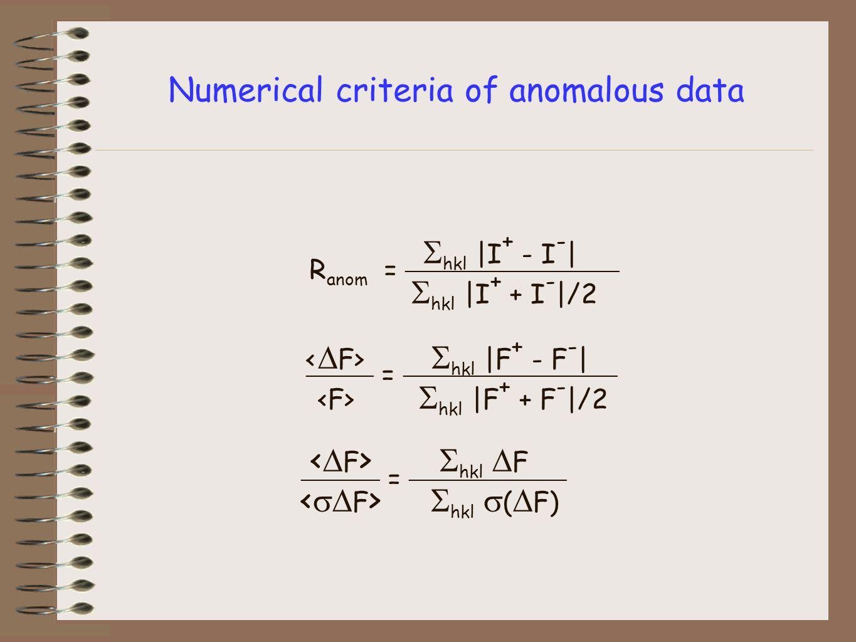 Numerical criteria of anomalous data R anom = ___________________ ______ = ___________________ _______ = ______________  hkl |I + - I - |  hkl |I + + I - |/2  hkl  F  hkl  (  F)  hkl |F + - F - |  hkl |F + + F - |/2